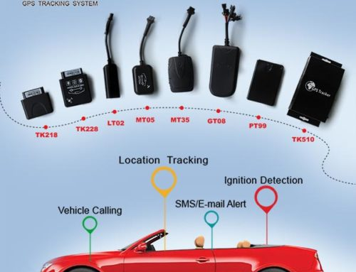 TOPTEN GPS manufacturer – product and factory video